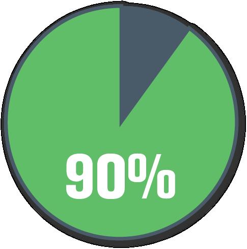 accrue_90_infographic